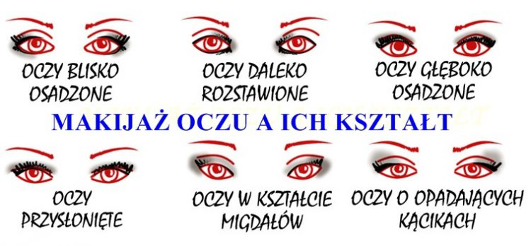 Makijaż Oczu A Ich Kształt Jak Skorygować Kształt Oczu Karodos